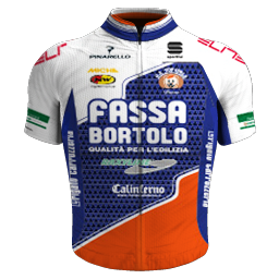 Top Girls Fassa Bortolo (Women UCI)